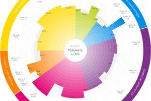 SustainableX BICEPS framework